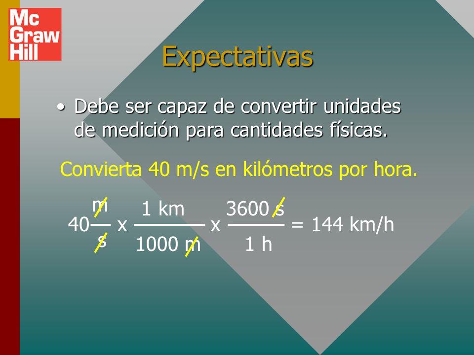 ExpectativasDebe ser capaz de convertir unidades de medición para cantidades físicas. Convierta 40 m/s en kilómetros por hora.