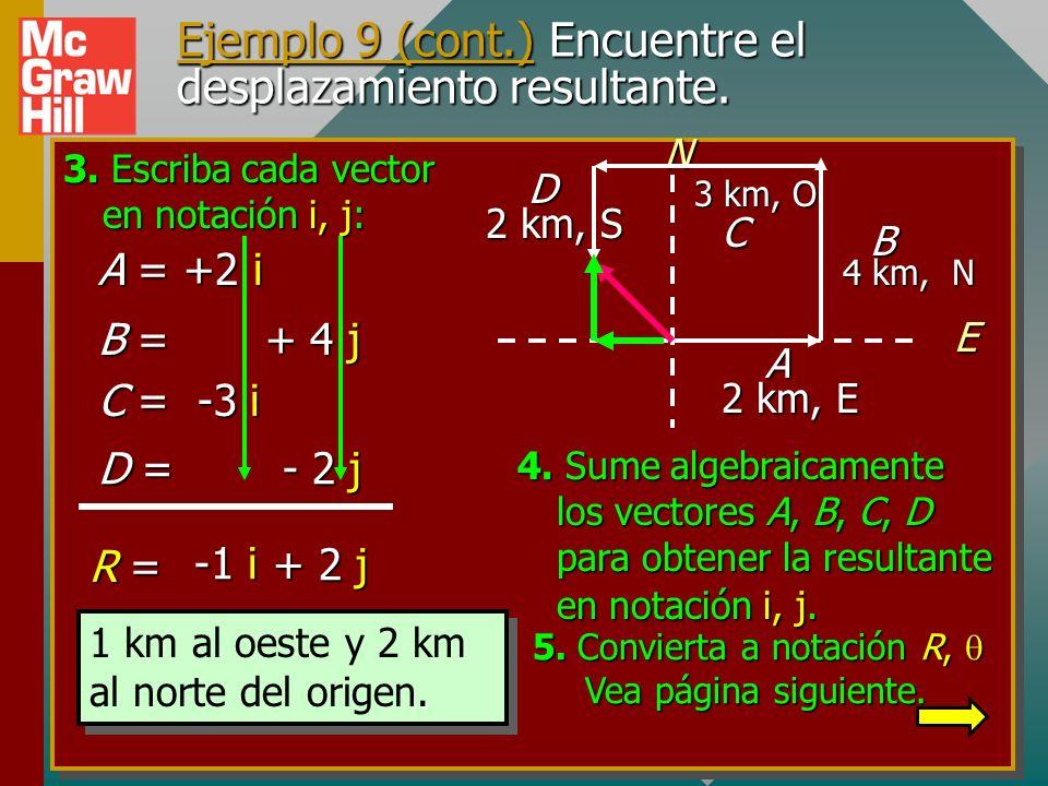 Ejemplo 9 (cont.) Encuentre el desplazamiento resultante.