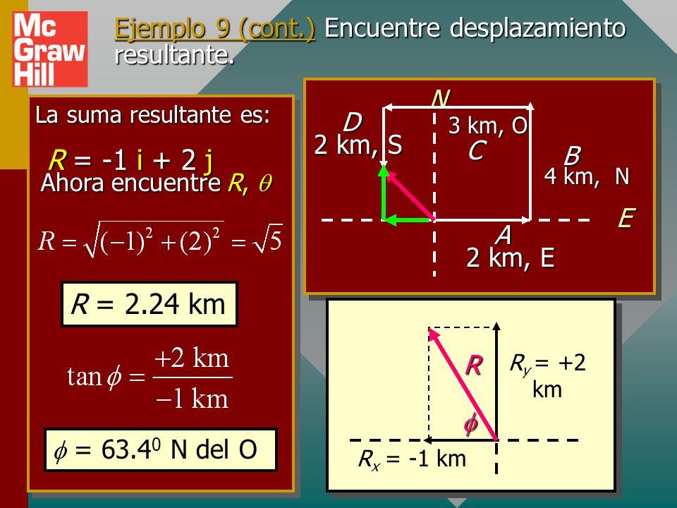 Ejemplo 9 (cont.) Encuentre desplazamiento resultante.