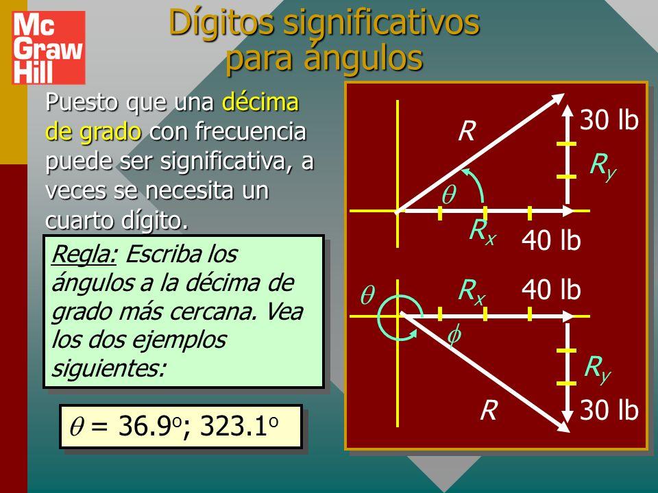 Dígitos significativos para ángulos