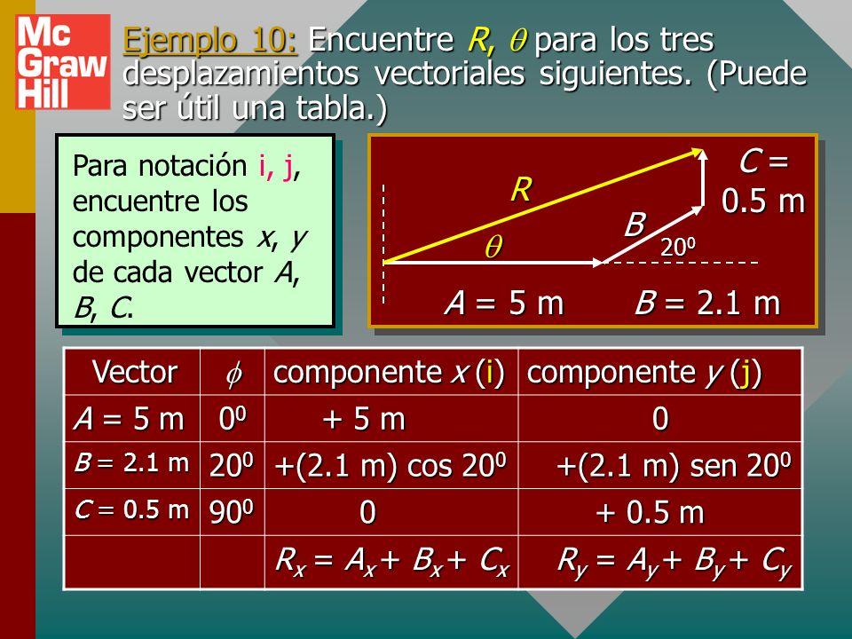 Ejemplo 10: Encuentre R, q para los tres desplazamientos vectoriales siguientes. (Puede ser útil una tabla.)
