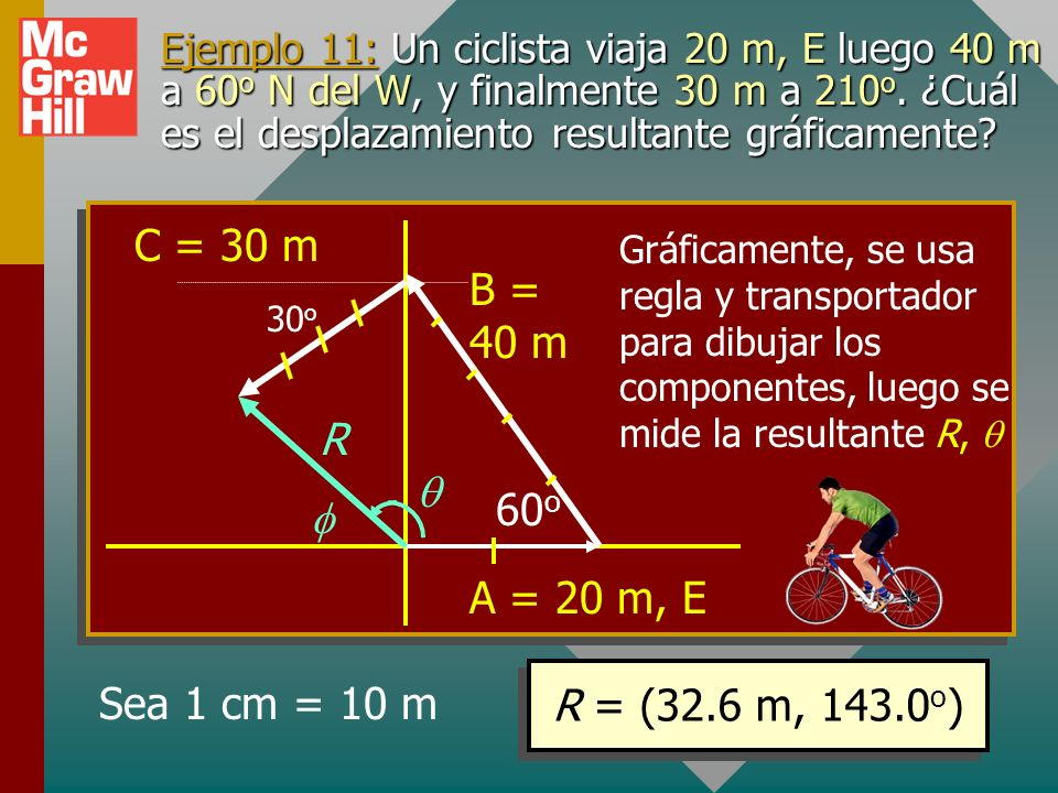 C = 30 m B = 40 m R q 60o f A = 20 m, E R = (32.6 m, 143.0o)
