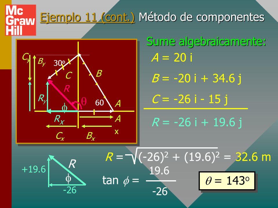 Ejemplo 11 (cont.) Método de componentes