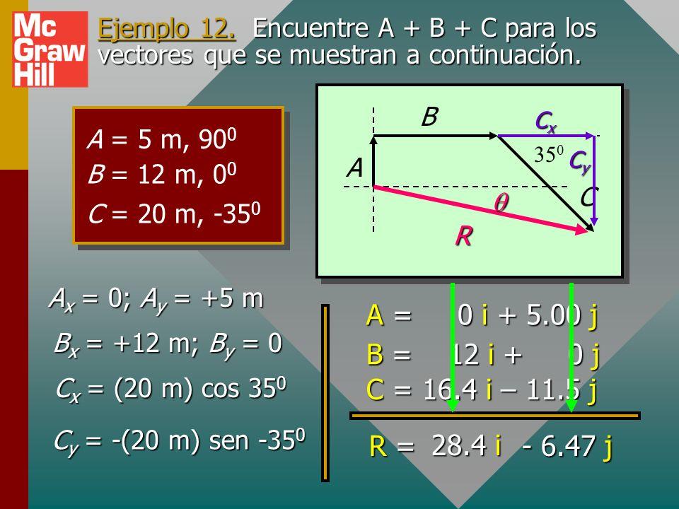 Ejemplo 12. Encuentre A + B + C para los vectores que se muestran a continuación.