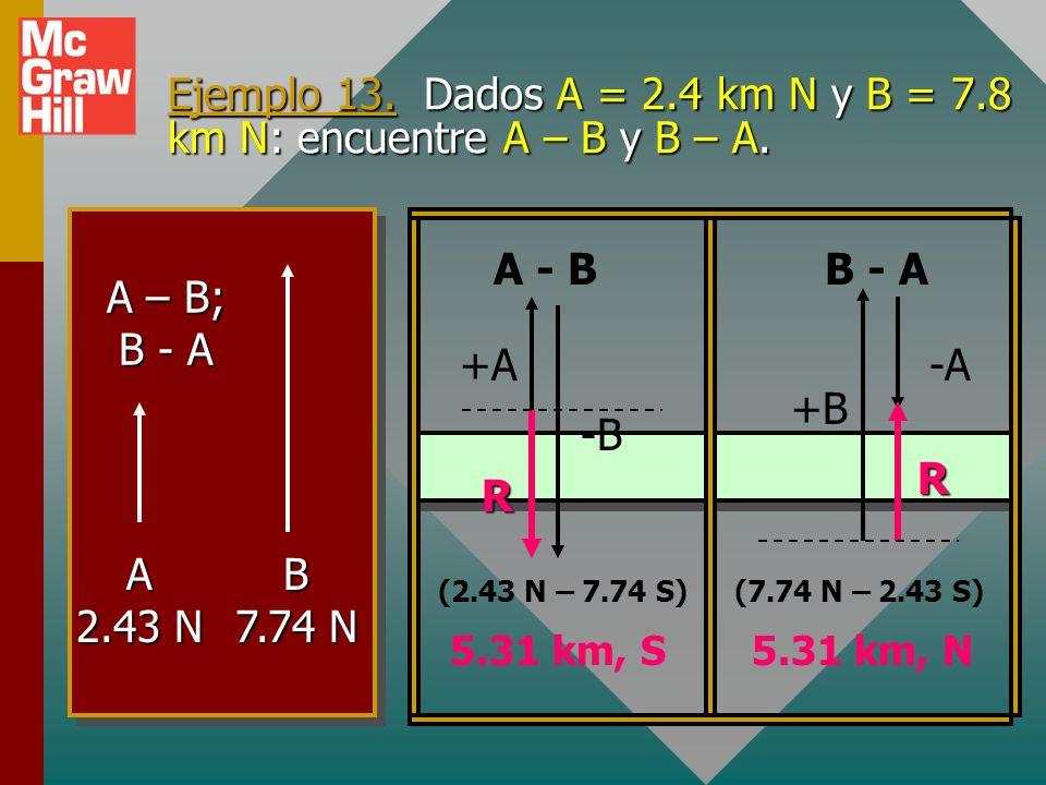 Ejemplo 13. Dados A = 2. 4 km N y B = 7