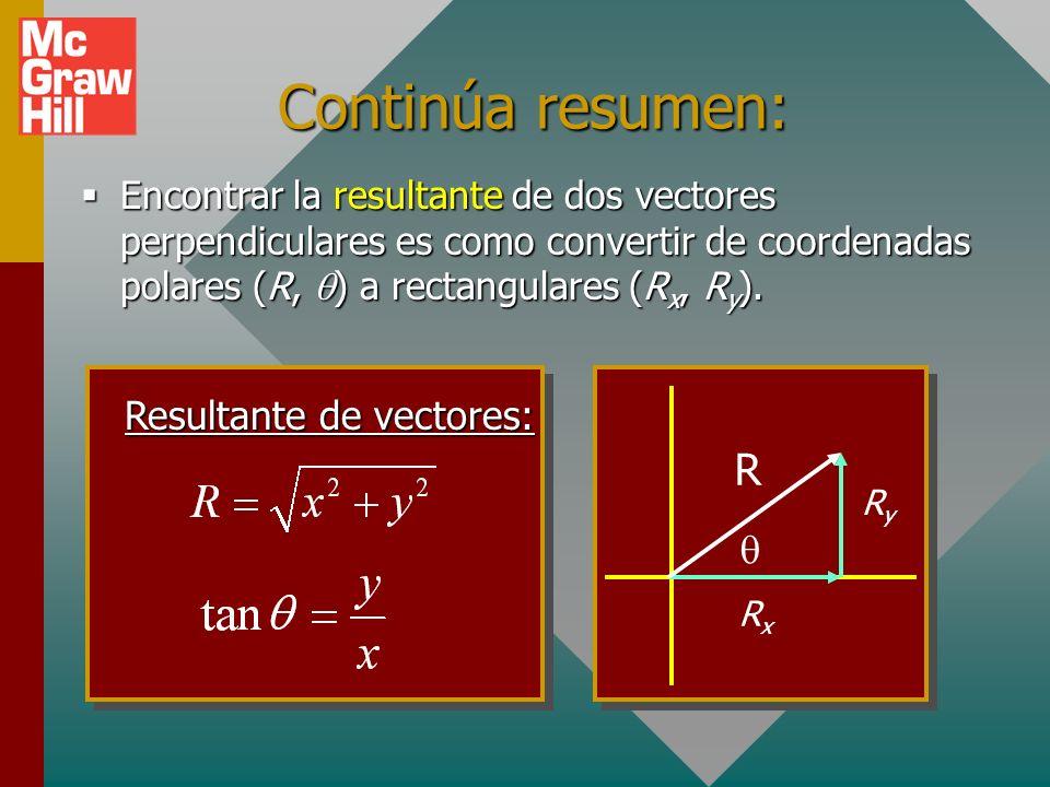 Continúa resumen: R q Resultante de vectores: