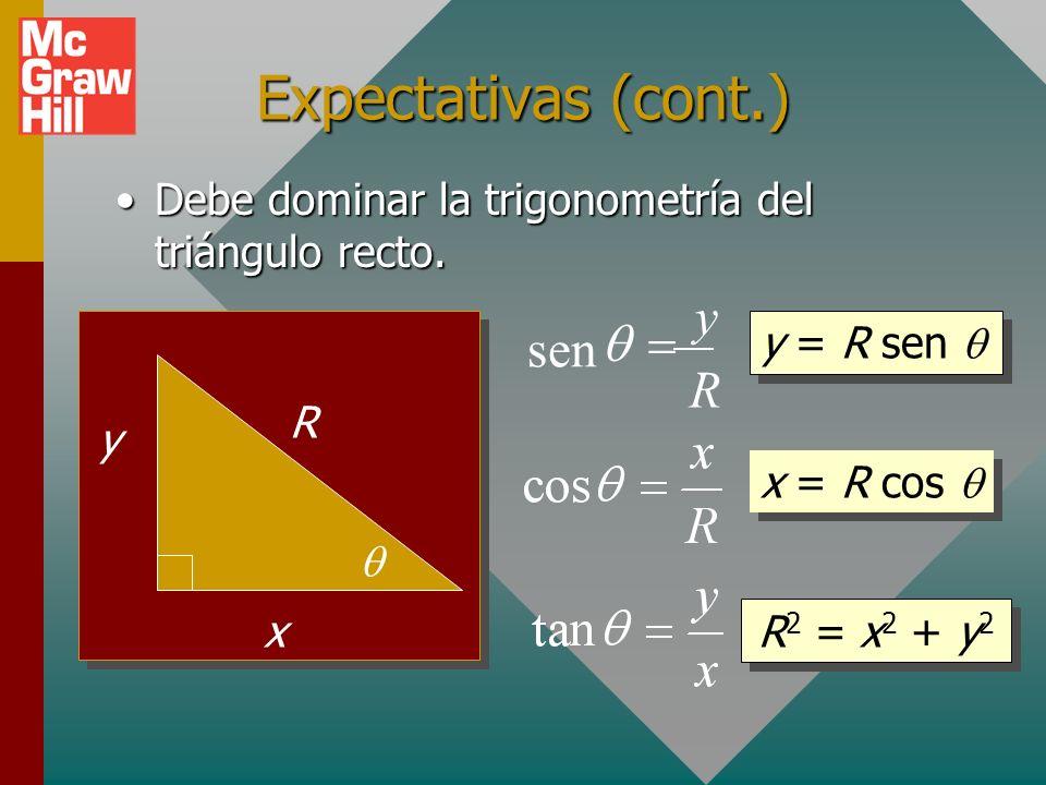 Expectativas (cont.) sen y R q =