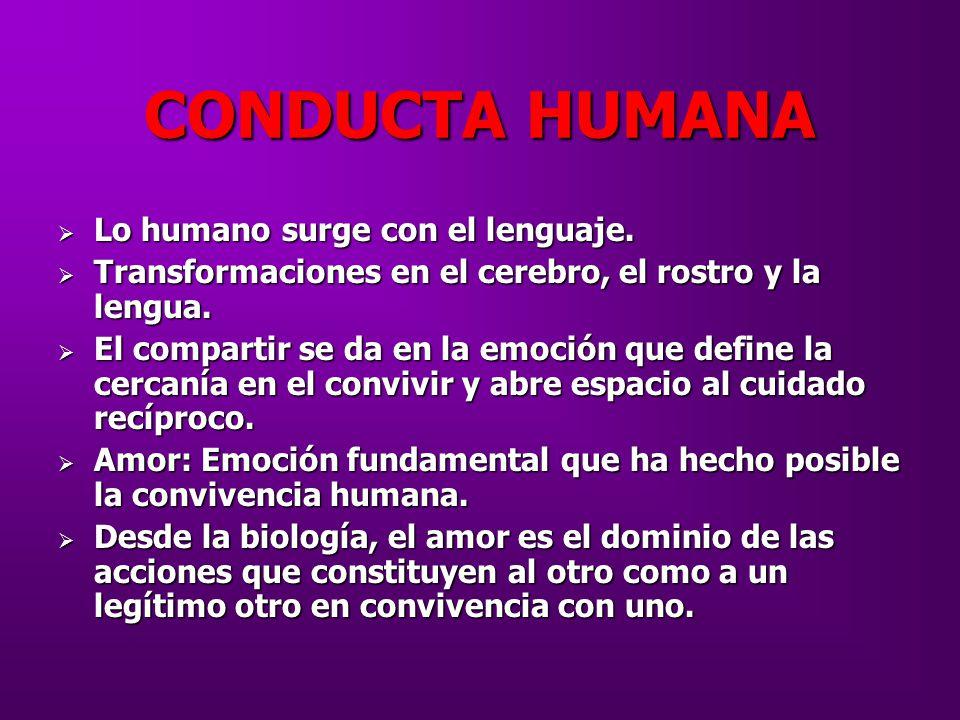 CONDUCTA HUMANA Lo humano surge con el lenguaje.