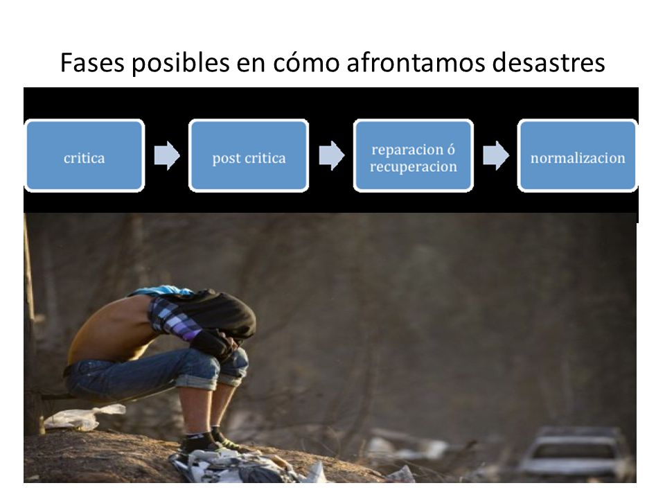 Fases posibles en cómo afrontamos desastres