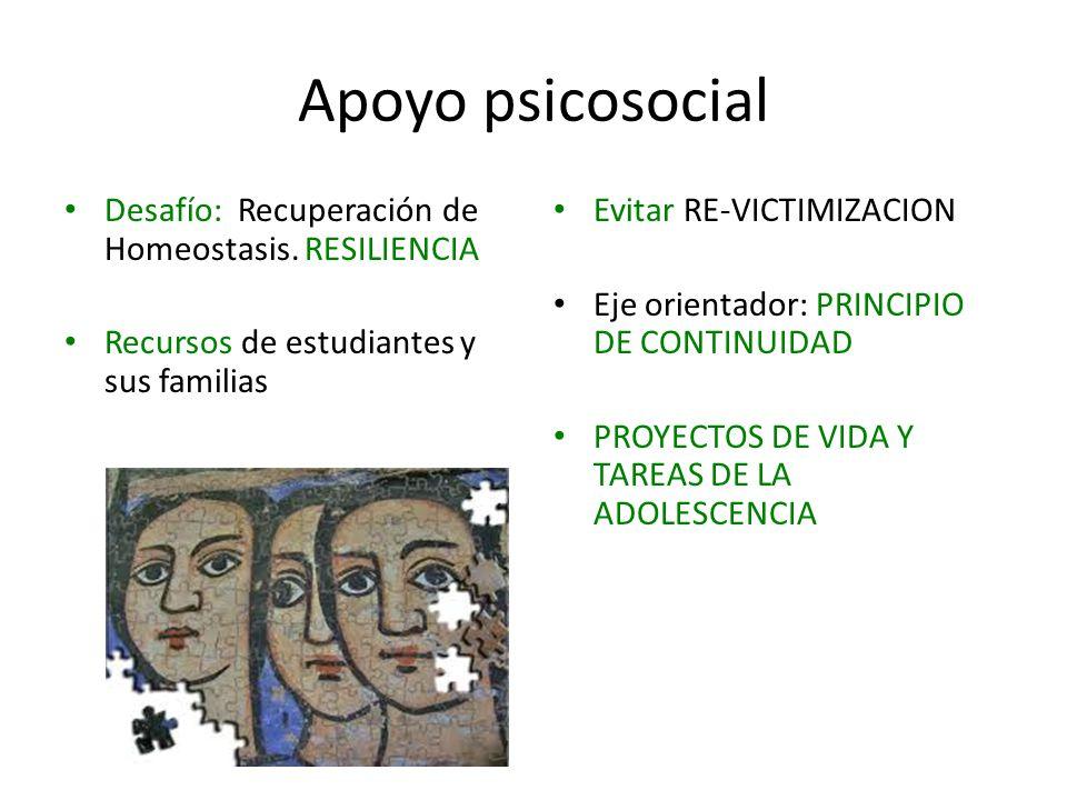 Apoyo psicosocial Desafío: Recuperación de Homeostasis. RESILIENCIA