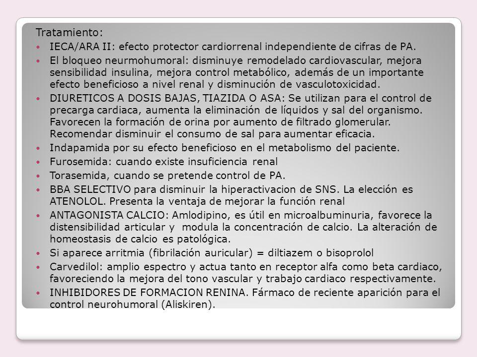 Tratamiento: IECA/ARA II: efecto protector cardiorrenal independiente de cifras de PA.