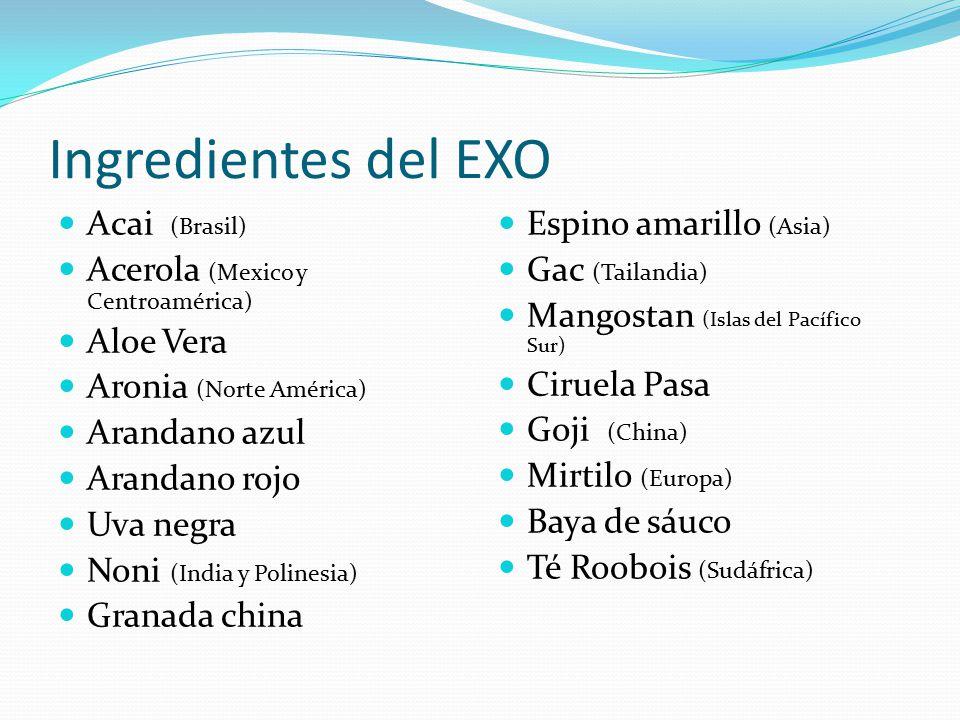Ingredientes del EXO Acai (Brasil) Acerola (Mexico y Centroamérica)