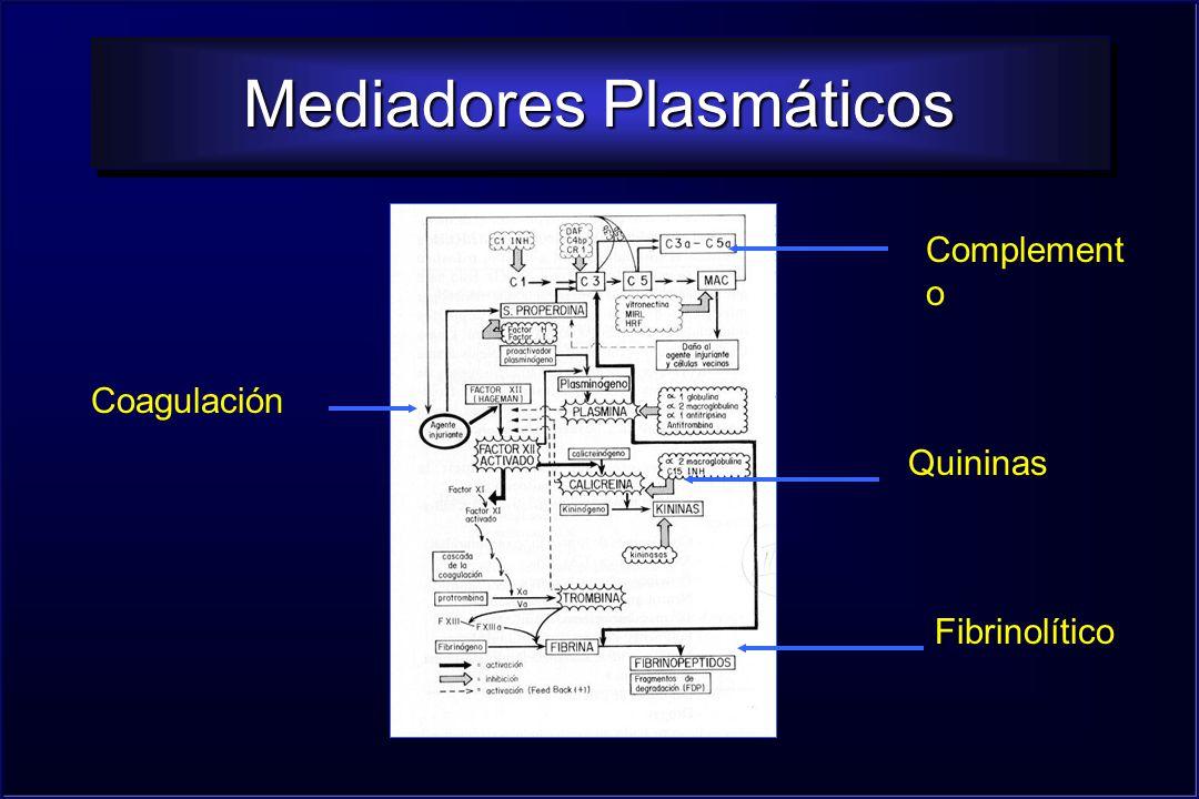 Mediadores Plasmáticos