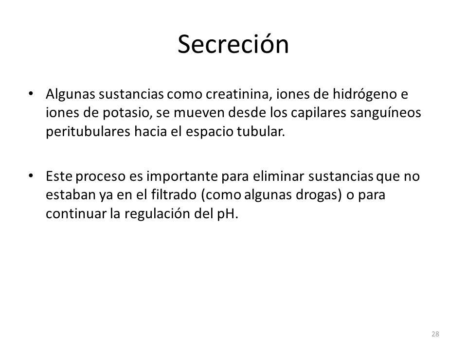Secreción