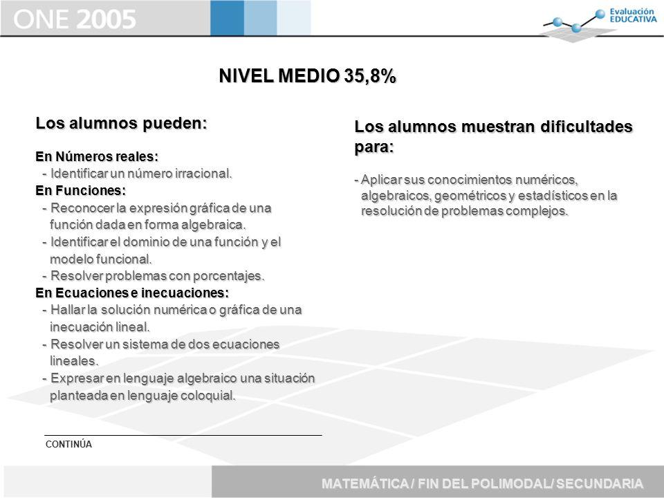 NIVEL MEDIO 35,8% Los alumnos pueden:
