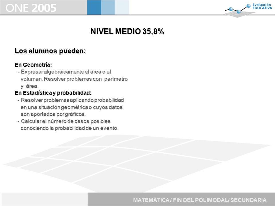 NIVEL MEDIO 35,8% Los alumnos pueden: En Geometría: