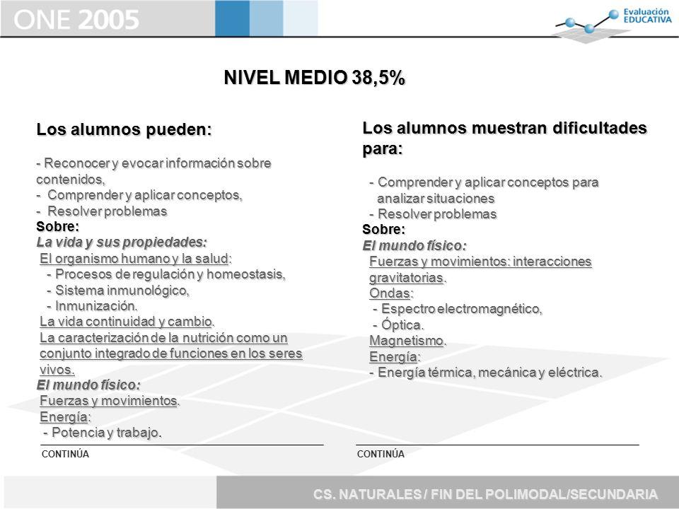 NIVEL MEDIO 38,5% Los alumnos pueden:
