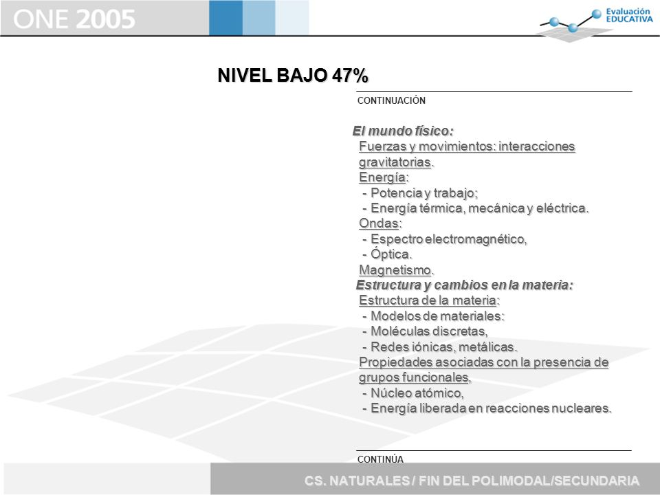 NIVEL BAJO 47% El mundo físico: Fuerzas y movimientos: interacciones