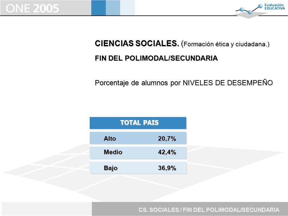 CIENCIAS SOCIALES. (Formación ética y ciudadana.)