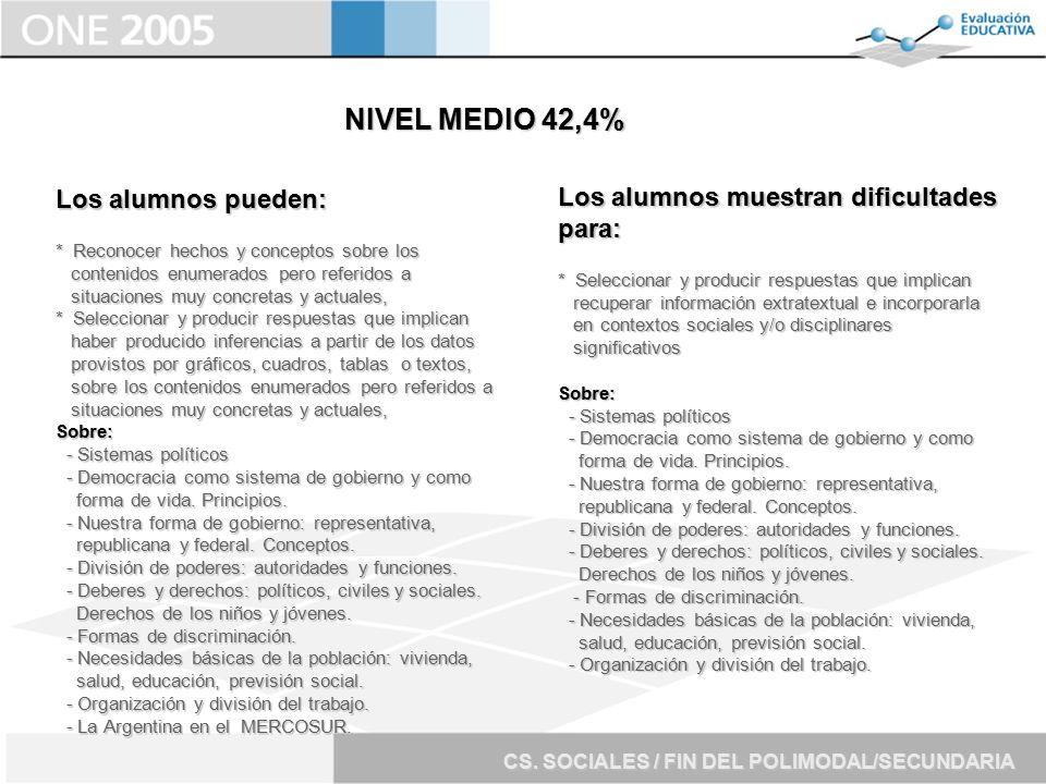 NIVEL MEDIO 42,4% Los alumnos pueden: