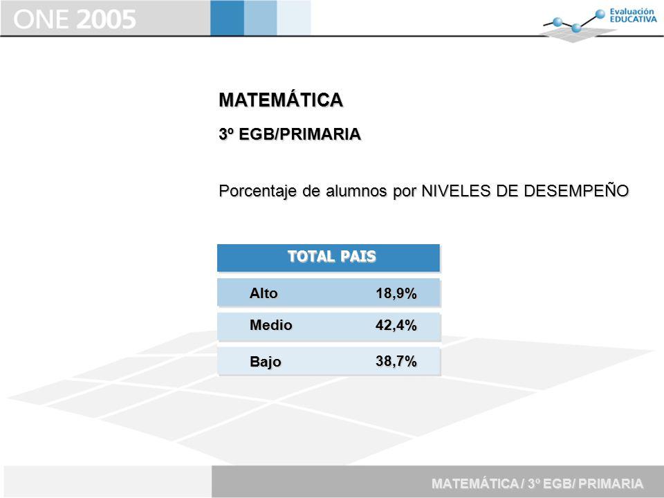 MATEMÁTICA 3º EGB/PRIMARIA