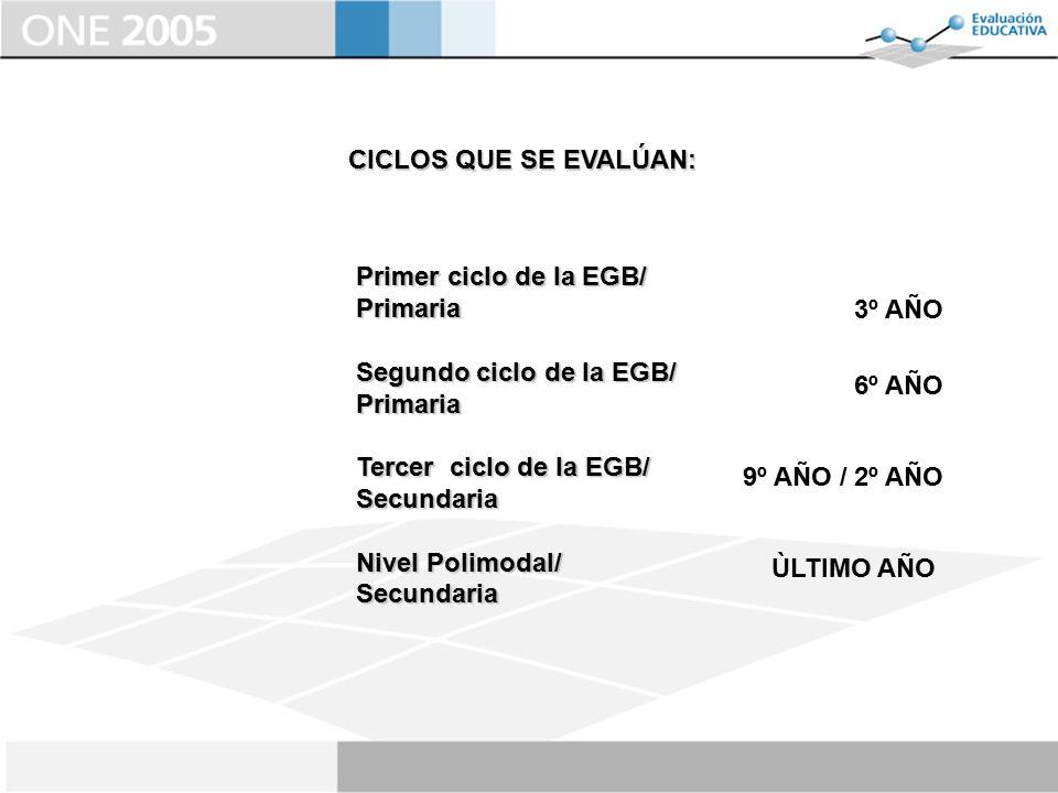 CICLOS QUE SE EVALÚAN: Primer ciclo de la EGB/ Primaria. Segundo ciclo de la EGB/ Primaria. Tercer ciclo de la EGB/ Secundaria.