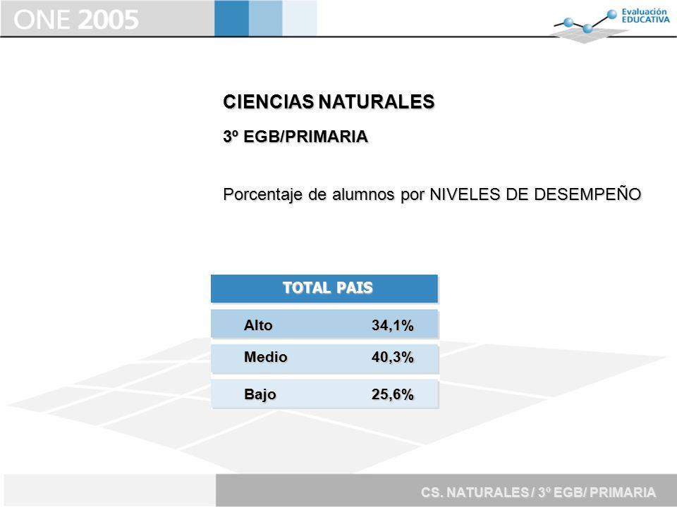 CIENCIAS NATURALES 3º EGB/PRIMARIA