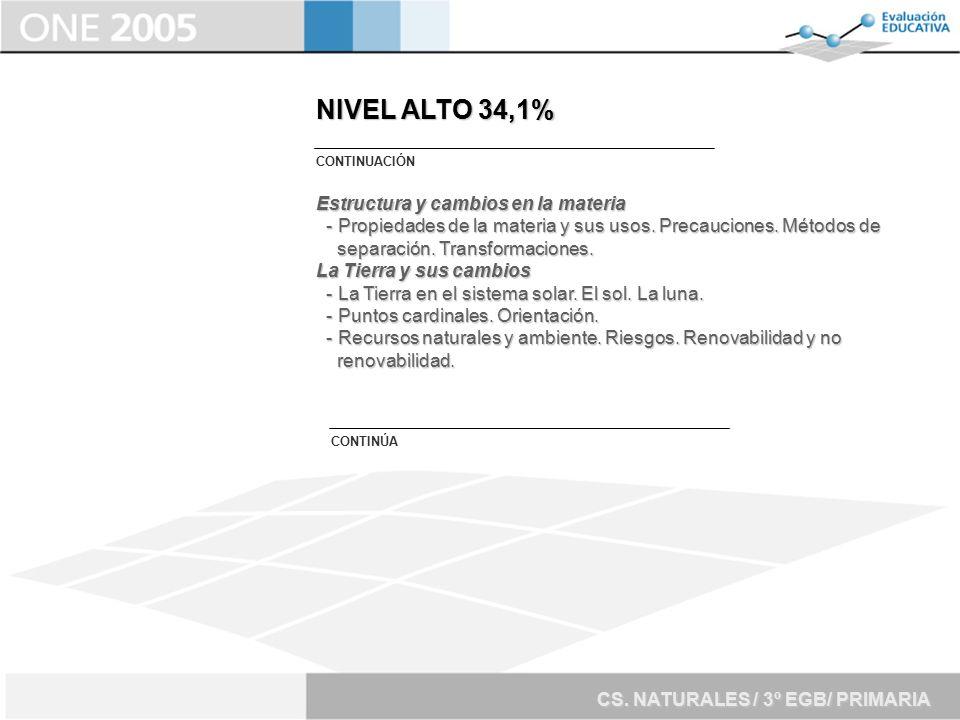 NIVEL ALTO 34,1% Estructura y cambios en la materia