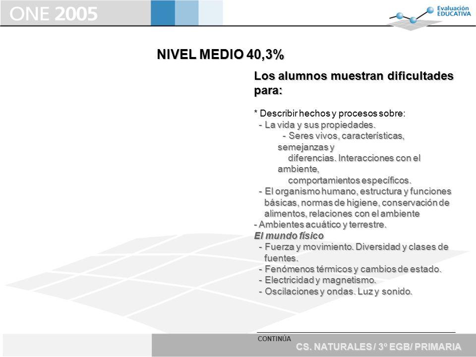 NIVEL MEDIO 40,3% Los alumnos muestran dificultades para: