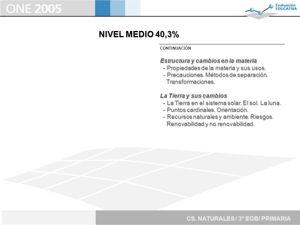 NIVEL MEDIO 40,3% Estructura y cambios en la materia