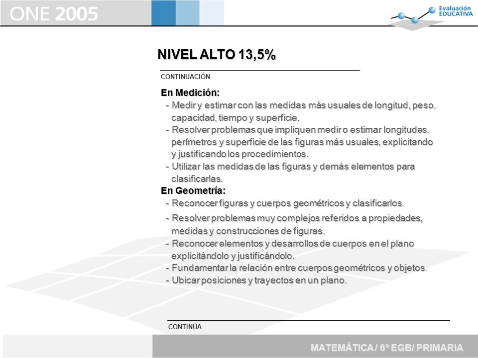 NIVEL ALTO 13,5% En Medición: