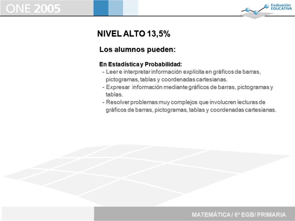 NIVEL ALTO 13,5% Los alumnos pueden: En Estadística y Probabilidad:
