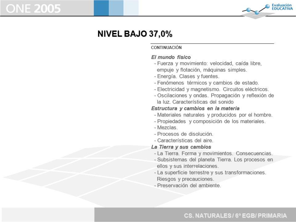 NIVEL BAJO 37,0% CS. NATURALES / 6º EGB/ PRIMARIA El mundo físico