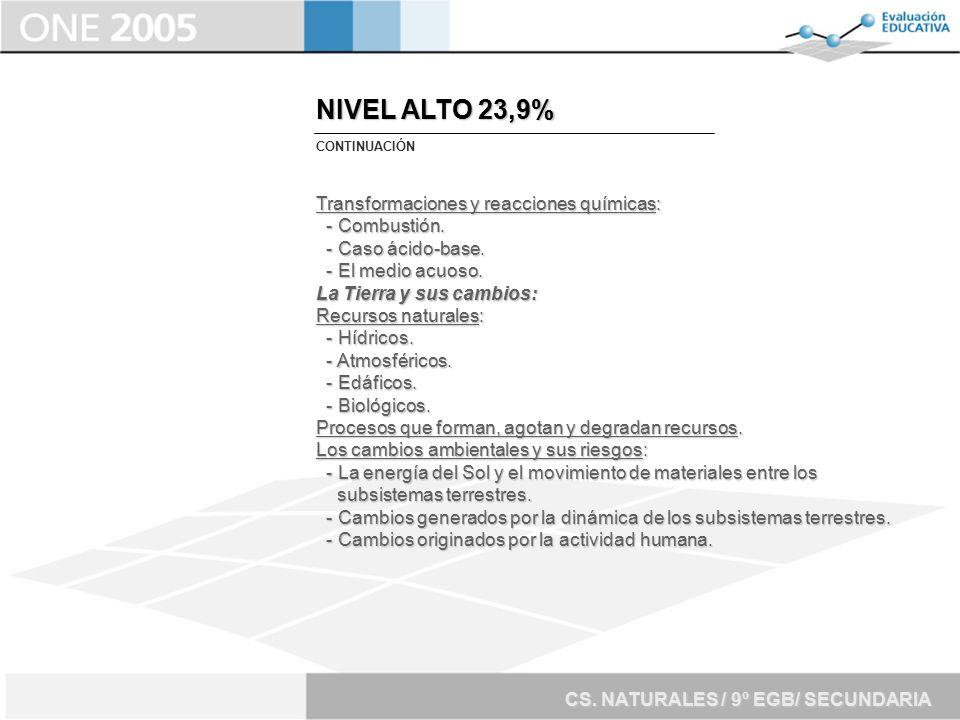 NIVEL ALTO 23,9% Transformaciones y reacciones químicas: - Combustión.