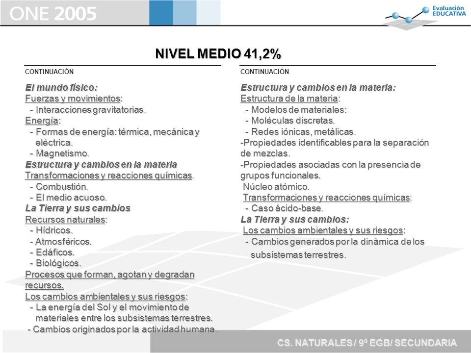 NIVEL MEDIO 41,2% El mundo físico: Fuerzas y movimientos: