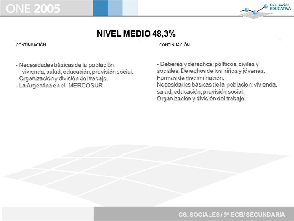 NIVEL MEDIO 48,3% - Necesidades básicas de la población: