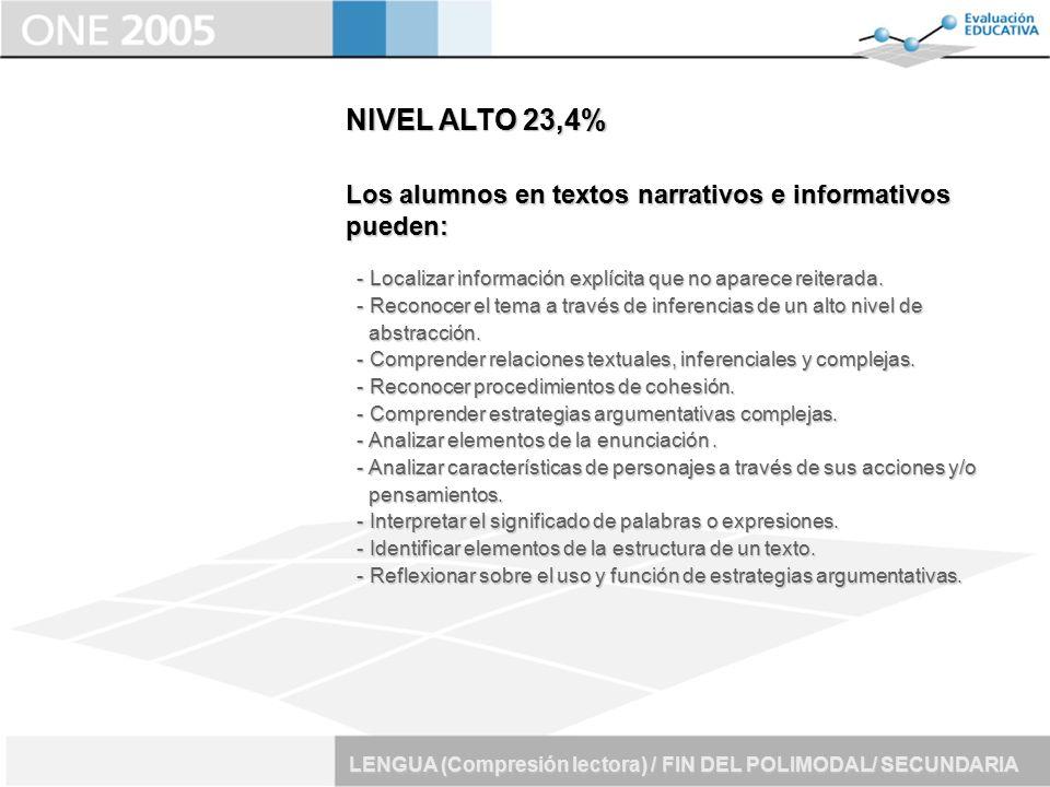 NIVEL ALTO 23,4% Los alumnos en textos narrativos e informativos pueden: - Localizar información explícita que no aparece reiterada.