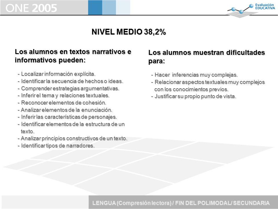 NIVEL MEDIO 38,2% Los alumnos en textos narrativos e