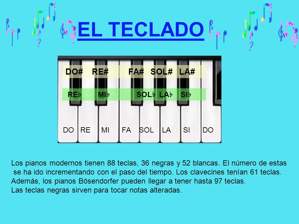 EL TECLADO DO# RE# FA# SOL# LA# RE♭ MI♭ SOL♭ LA♭ SI♭