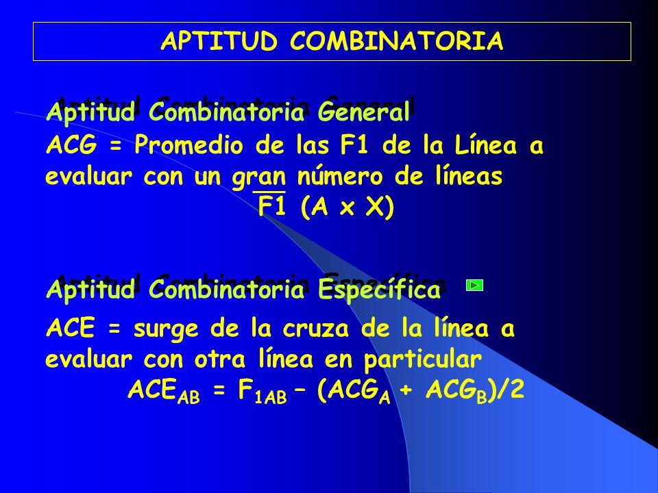 ACEAB = F1AB – (ACGA + ACGB)/2