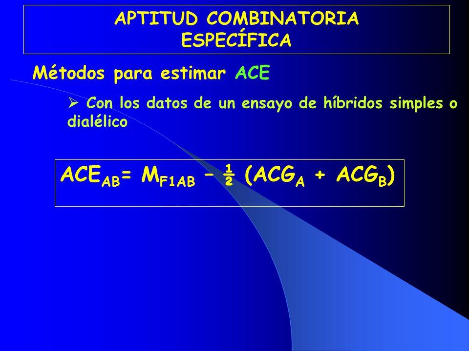 ACEAB= MF1AB – ½ (ACGA + ACGB)