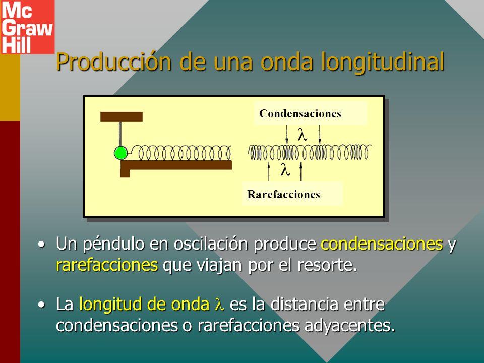 Producción de una onda longitudinal