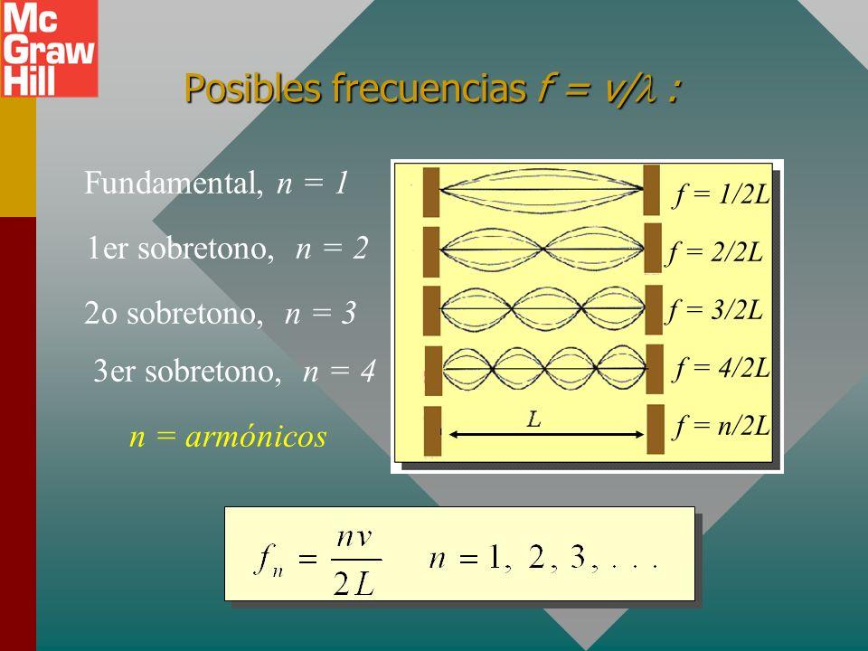 Posibles frecuencias f = v/l :