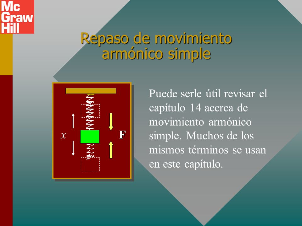 Repaso de movimiento armónico simple