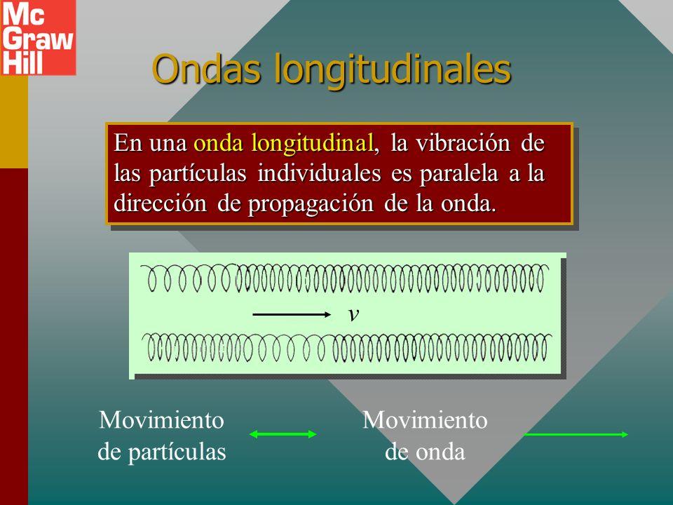 Movimiento de partículas