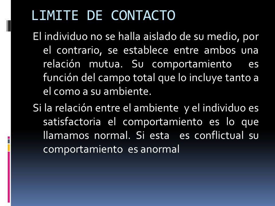 LIMITE DE CONTACTO
