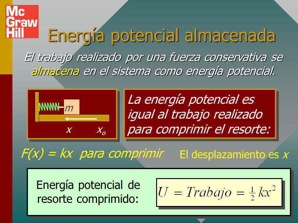 Energía potencial almacenada