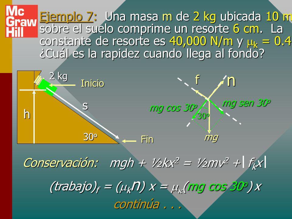 (trabajo)f = (mkn) x = mk(mg cos 30o) x