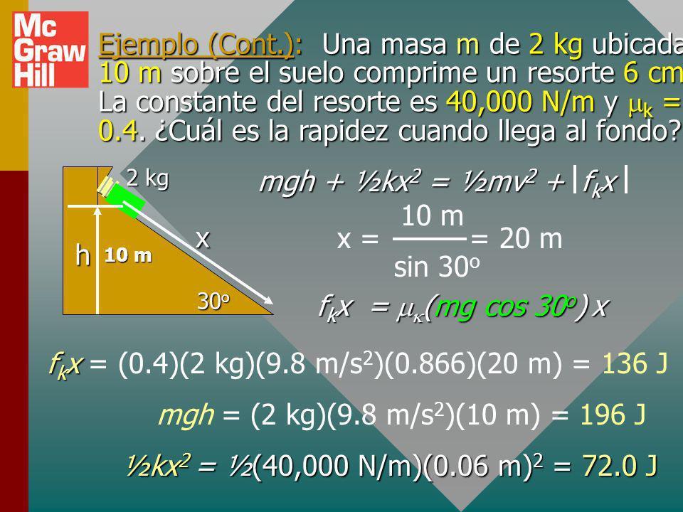 fkx = (0.4)(2 kg)(9.8 m/s2)(0.866)(20 m) = 136 J