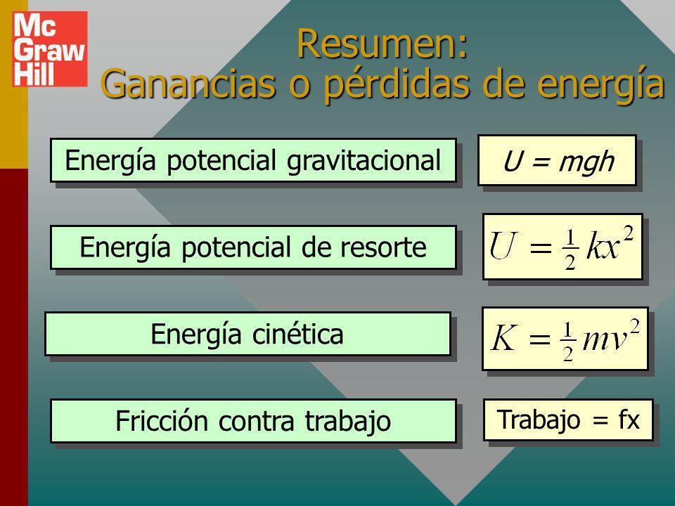 Resumen: Ganancias o pérdidas de energía